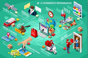 Ecommerce Icons Infographics Vector