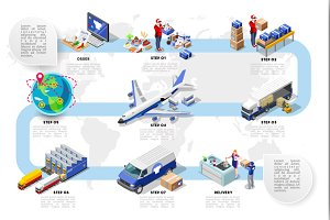 Logistic Infographic Food Delivery