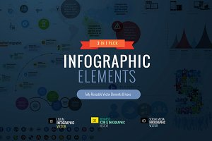 Infographics Bundle