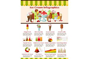 Vector infographics for ice cream desserts