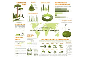Vector infographics for nature environment ecology
