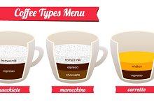 Coffee Types & Preparation