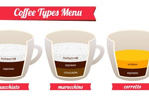 Coffee Types & Preparation