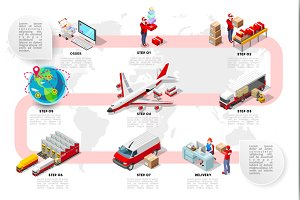 Logistic Infographic Trade Network