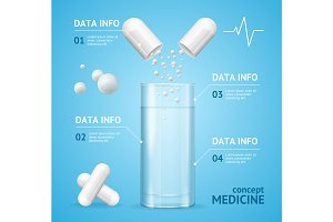 Medicine Concept Card
