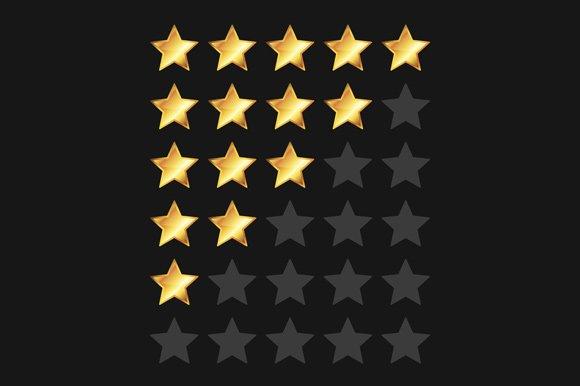 Golden Rating Panel Set