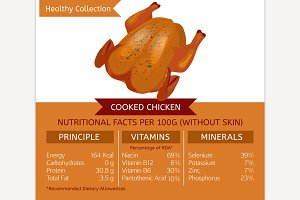 Cooked Chicken Nutritional Facts