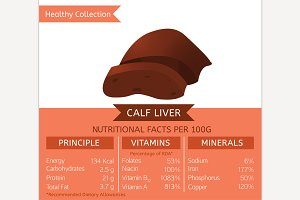 Calf Liver Nutritional Facts