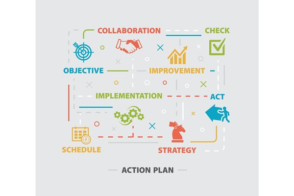 ACTION PLAN Concept with icons