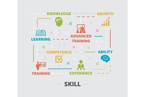 SKILL Concept with icons