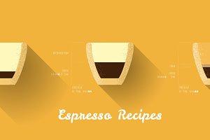 Espresso Recipes