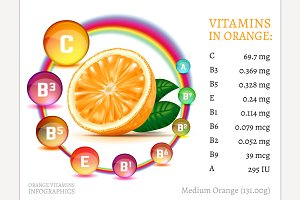 Vitamins in Orange