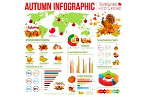 Autumn infographic of Thanksgiving Day celebration