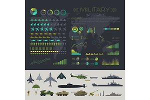 Military infographic set