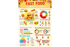 Fast food infographic, world map statistic design