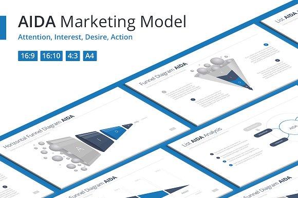 AIDA Marketing For PowerPoint