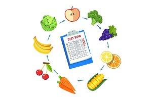 Diet plan schedule