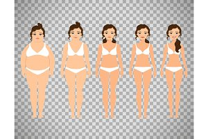 Cartoon woman before and after diet