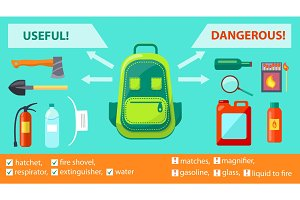 Useful & Dangerous Objects on Fire-Related Poster