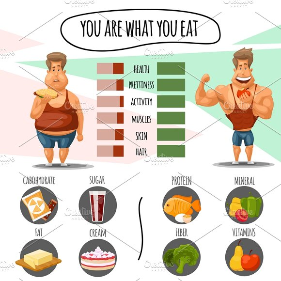 Proper Nutrition Healthy Lifestyle