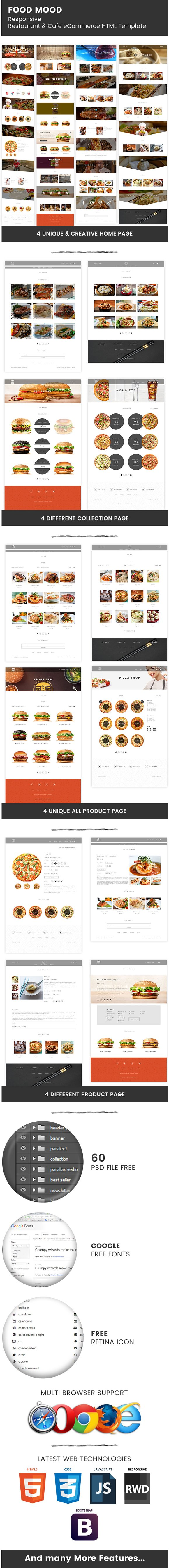 Food Mood - eCommerce HTML Template ~ Bootstrap Themes ~ Creative Market