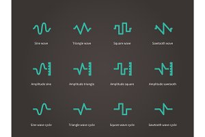 Voice. sound and music compression types icons set.