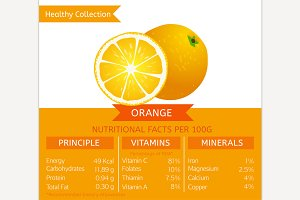 Orange Nutritional Facts