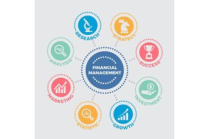 Financial management Illustration with icons