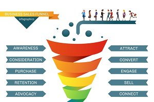 Business sales funnel infographics