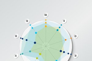 Circle radar, spider net chart, grap