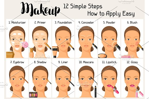 Makeup 12 Simple Steps How To Apply Easy Information Banner For Catalog Or Advertising