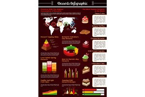 Vector infographics for bakery desserts cakes