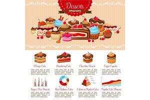 Vector infographics template bakery shop desserts