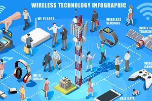 Wireless Infographic Isometric Icons