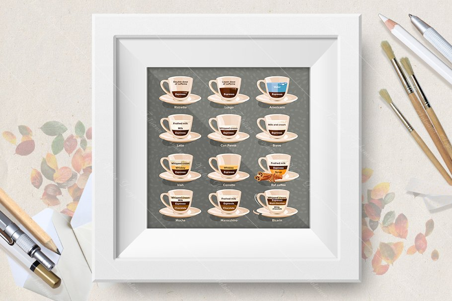Coffee vector poster in Illustrations - product preview 8