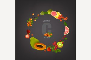 Vitamin C Background Image