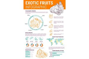 Vector nfographics of exotic fresh tropical fruits