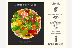 Vitamin C in food image