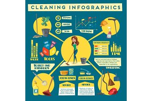 House cleaning service infographics design