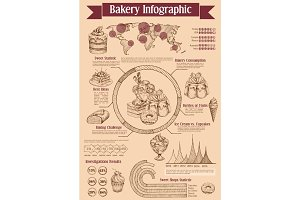 Bakery dessert and ice cream infographics