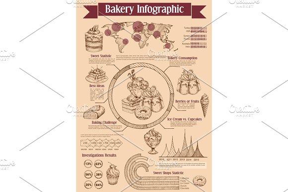 Bakery dessert and ice cream infographics