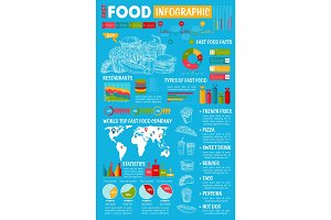 Fast food restaurant infographics design