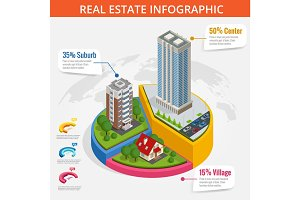 Vector isometric illustration of real estate infographic made of buildings. Commercial and business area.