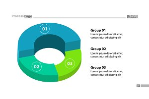 3d donut chart with three groups template