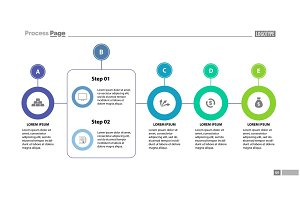 Five stage process chart slide template