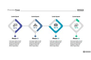 Four phase process chart slide template