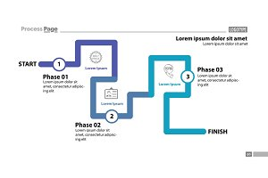 Three phase flow chart slide template