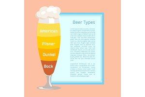 Beer Types Poster Depicting Footed Pilsner Glass
