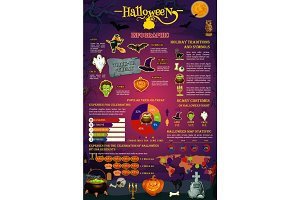 Halloween spooky holiday infographic template