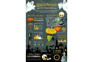 Halloween holiday infographic with graph and chart